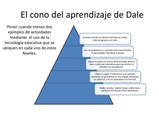 El cono del aprendizaje de Dale