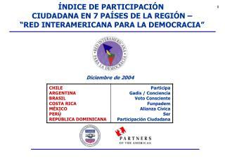 ÍNDICE DE PARTICIPACIÓN  CIUDADANA EN 7 PAÍSES DE LA REGIÓN –