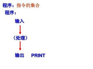 程序: 指令的集合