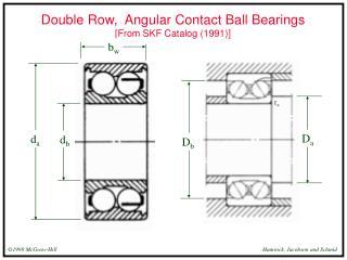 Double Row,  Angular Contact Ball Bearings [From SKF Catalog (1991)]