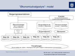 ��konomiudvalgsstyre�- model