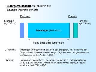 Gütergemeinschaft (vgl. ZGB 221 ff.) : Situation während der Ehe