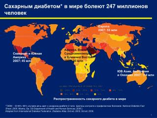Сахарным диабетом *  в мире болеют  247  миллионов человек