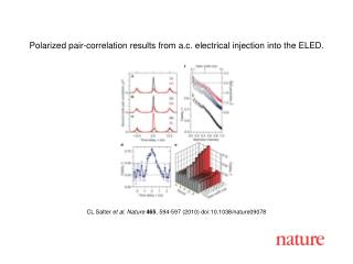 CL Salter  et al. Nature 465 ,  594 - 597  (2010) doi:10.1038/nature09078