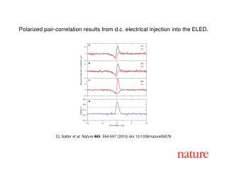 CL Salter  et al. Nature 465 ,  594 - 597  (2010) doi:10.1038/nature09078