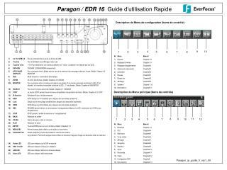 Paragon / EDR 16   Guide d'utilisation Rapide
