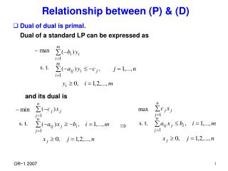 Relationship between (P) & (D)