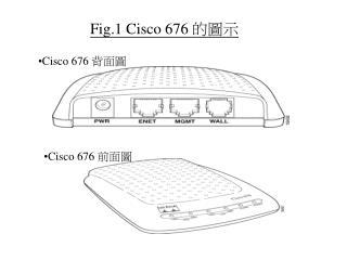 Cisco 676  背面圖
