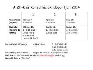 A Zh-k és konzultációk időpontjai, 2014