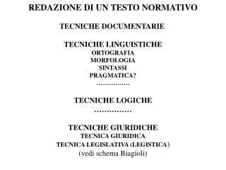 REDAZIONE DI UN TESTO NORMATIVO TECNICHE DOCUMENTARIE TECNICHE LINGUISTICHE ORTOGRAFIA MORFOLOGIA