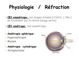 Physiologie  /  Réfraction