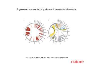 J-F Flot et al. Nature 000 , 1-5 (2013) doi:10.1038/nature 12326