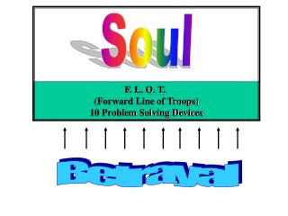 F. L. O. T.  (Forward Line of Troops) 10 Problem Solving Devices