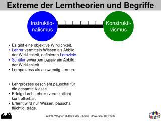 Extreme der Lerntheorien und Begriffe