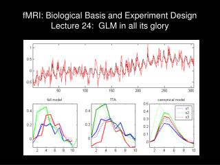 fMRI: Biological Basis and Experiment Design Lecture 24:  GLM in all its glory