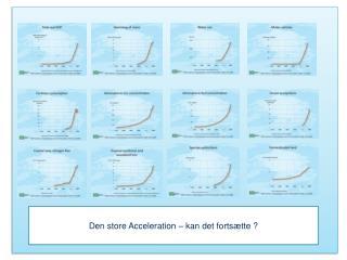 Den store Acceleration – kan det fortsætte ?