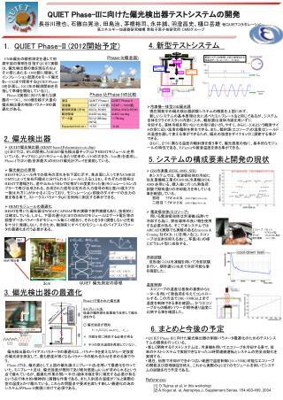 QUIET Phase-II に向けた偏光検出器テストシステムの開発