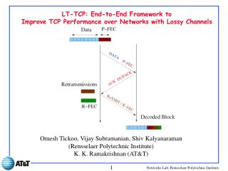 LT-TCP: End-to-End Framework to  Improve TCP Performance over Networks with Lossy Channels
