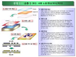 공정  1 : 내층  I ( 재단 ,  내층 노광 / 현상 / 부식 / 박리 )