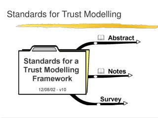 Standards for Trust Modelling
