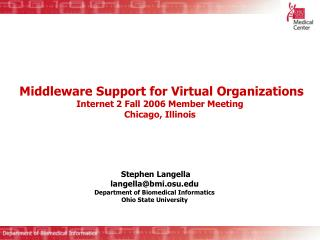 Middleware Support for Virtual Organizations Internet 2 Fall 2006 Member Meeting Chicago, Illinois