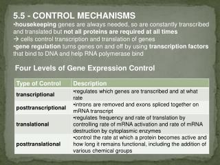 5.5 - CONTROL MECHANISMS