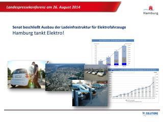 Senat beschließt Ausbau  der Ladeinfrastruktur für Elektrofahrzeuge  Hamburg tankt Elektro!