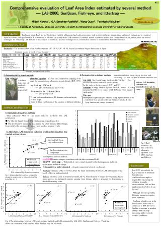 Comprehensive evaluation of Leaf Area Index estimated by several method