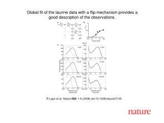 R Lape et al. Nature 000 , 1-6 (2008) doi:10.1038/nature07139