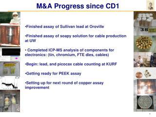 M&A Progress since CD1