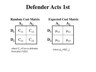 Defender Acts 1st