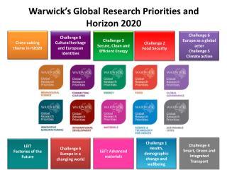 Warwick�s Global Research Priorities and Horizon 2020