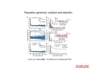 G Liti et al. Nature 000 , 1-5 (2009) doi:10.1038/nature07743