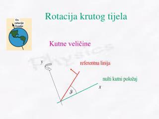 Rotacija krutog tijela