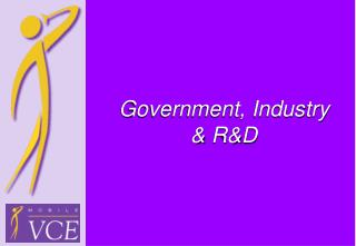 Government, Industry & R&D
