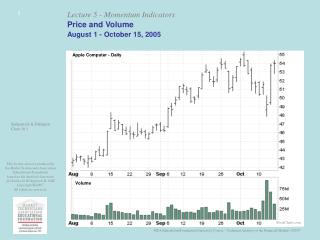Price and Volume August 1 - October 15, 2005