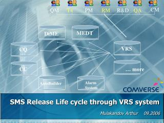 SMS Release Life cycle through VRS system