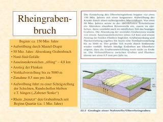 Rheingraben- bruch