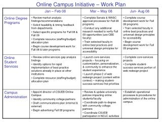 Online Campus Initiative – Work Plan