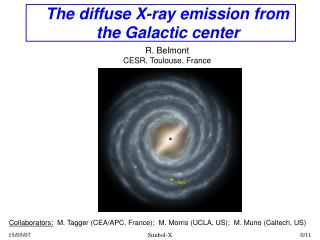 The diffuse X-ray emission from  the Galactic center