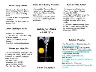 Looking for Alaska by John Green ALA Teens Top Ten