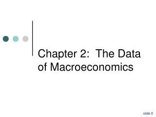 Chapter 2:  The Data of Macroeconomics