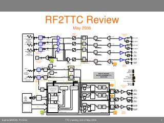 RF2TTC Review May 2006