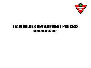 TEAM VALUES DEVELOPMENT PROCESS September 24, 2001
