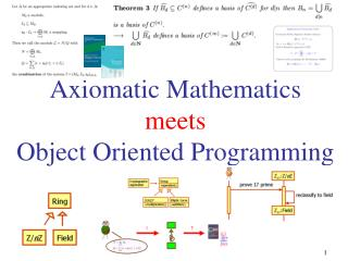Axiomatic Mathematics  meets  Object Oriented Programming