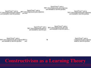 Constructivism as a Learning Theory