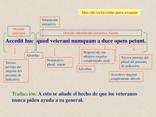Traducción: A esto se añade el hecho de que los veteranos nunca piden ayuda a su general.