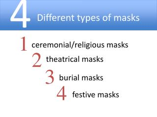 ceremonial/religious masks