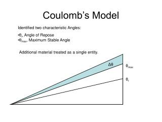 Coulomb's Model