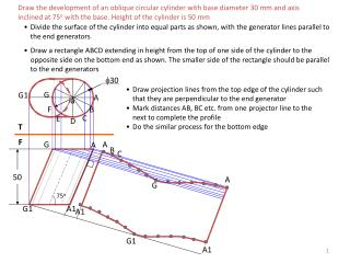 Draw the development of an oblique circular cylinder with base diameter 30 mm and axis inclined at 75o with the base. He